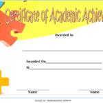 Math Achievement Certificate Template