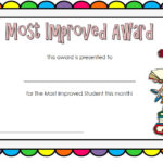 Most Improved Student Certificate Template 2