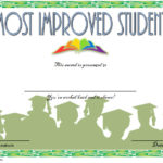 Most Improved Student Certificate Template 5
