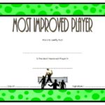 Most Improved Player Certificate Template 4