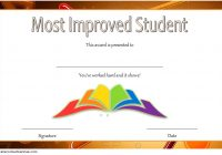 Most Improved Student Certificate Template 4