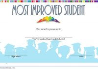 Most Improved Student Certificate Template 6